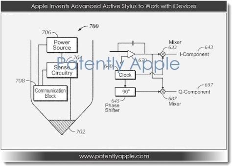 active-stylus-patent