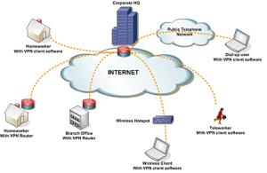 InternetAccessVPN_thumb