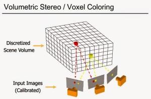 Volumetric-Stereo